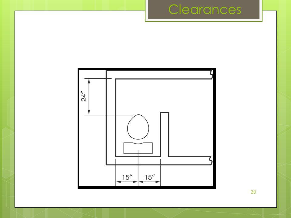 Clearances 30