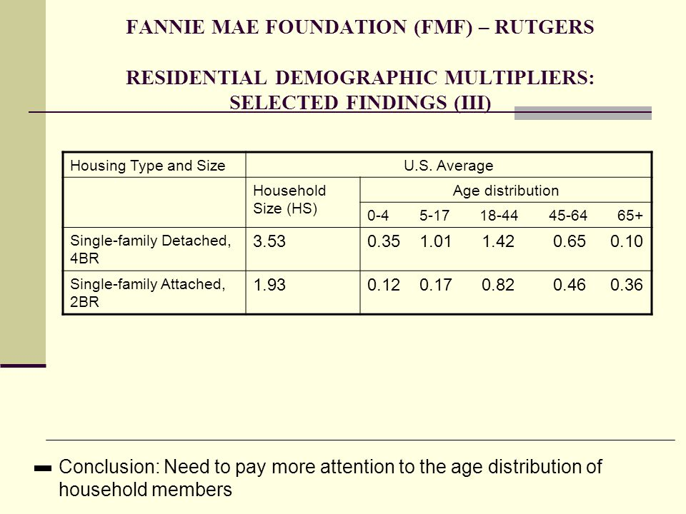 FANNIE MAE FOUNDATION (FMF) – RUTGERS RESIDENTIAL DEMOGRAPHIC MULTIPLIERS: SELECTED FINDINGS (III)