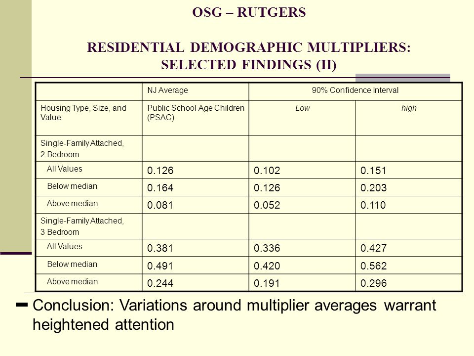 OSG – RUTGERS RESIDENTIAL DEMOGRAPHIC MULTIPLIERS: SELECTED FINDINGS (II)