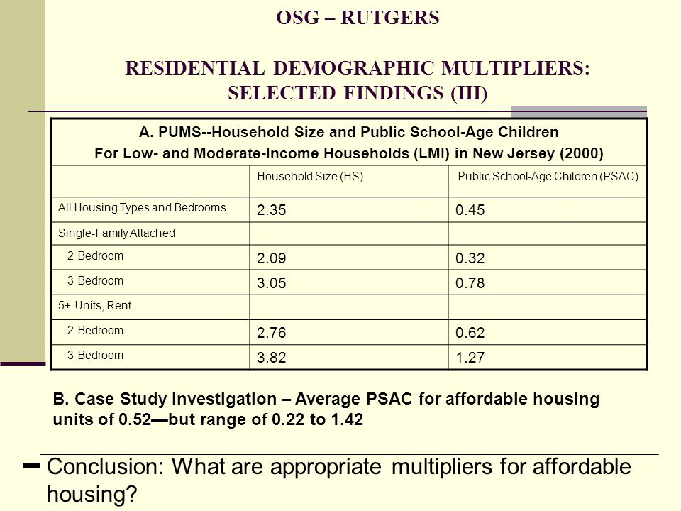 Conclusion: What are appropriate multipliers for affordable housing
