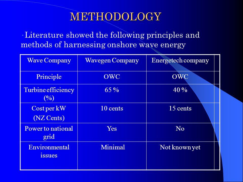 Turbine efficiency (%)