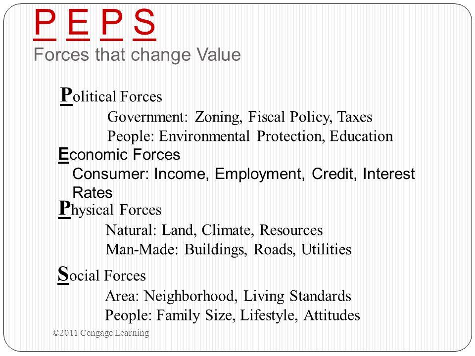 P E P S Forces that change Value