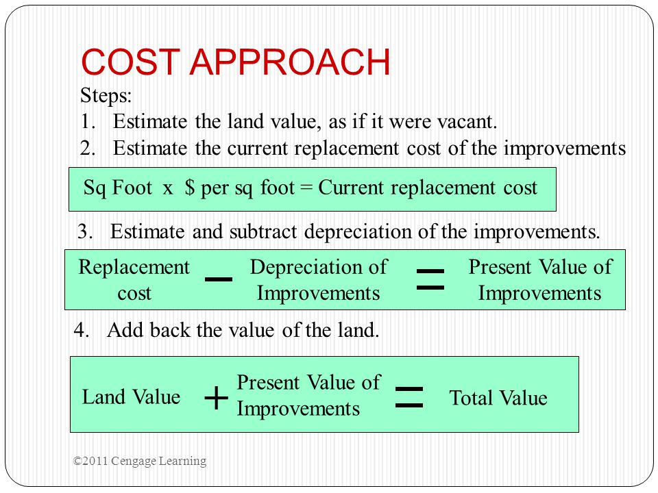 + COST APPROACH Steps: Estimate the land value, as if it were vacant.