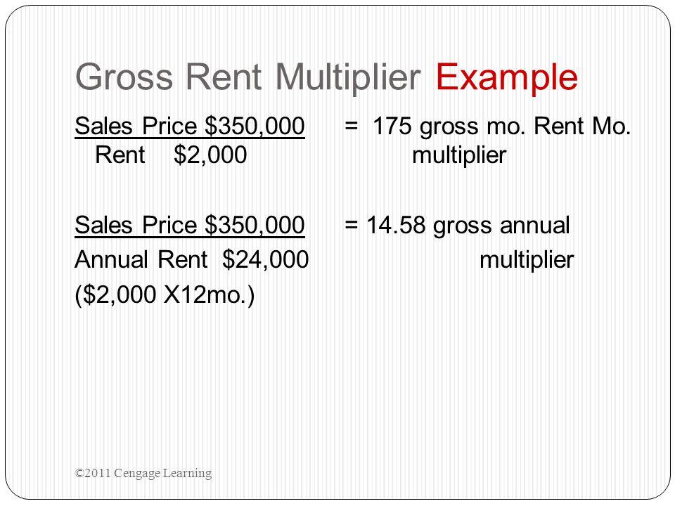 Gross Rent Multiplier Example