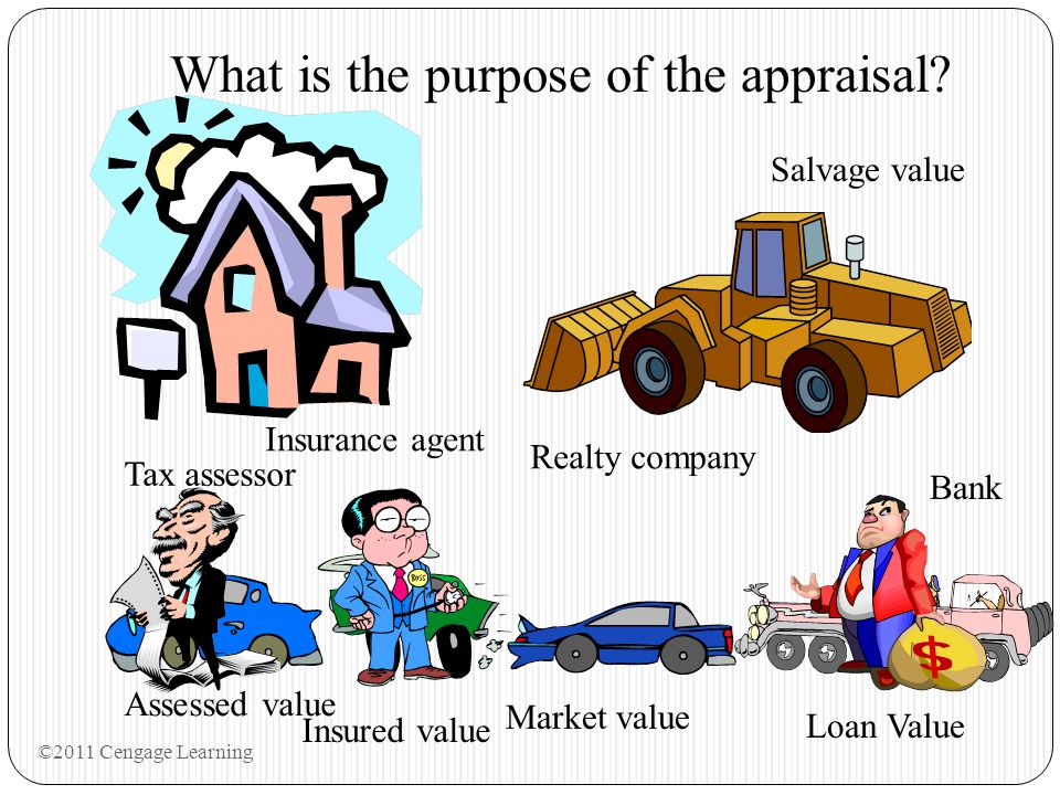 What is the purpose of the appraisal