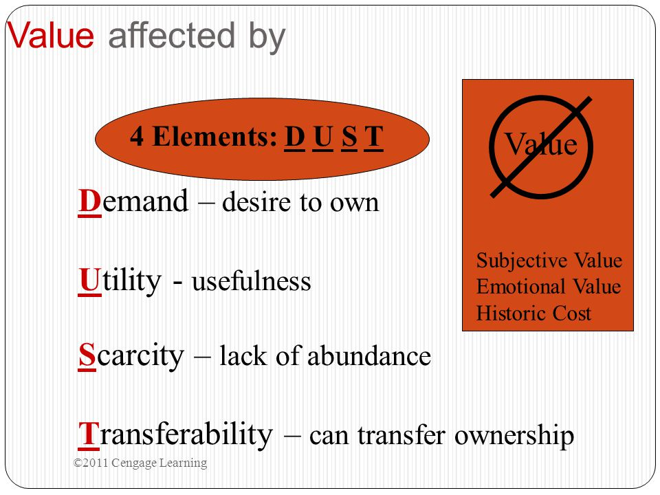 Value affected by Value Demand – desire to own Utility - usefulness