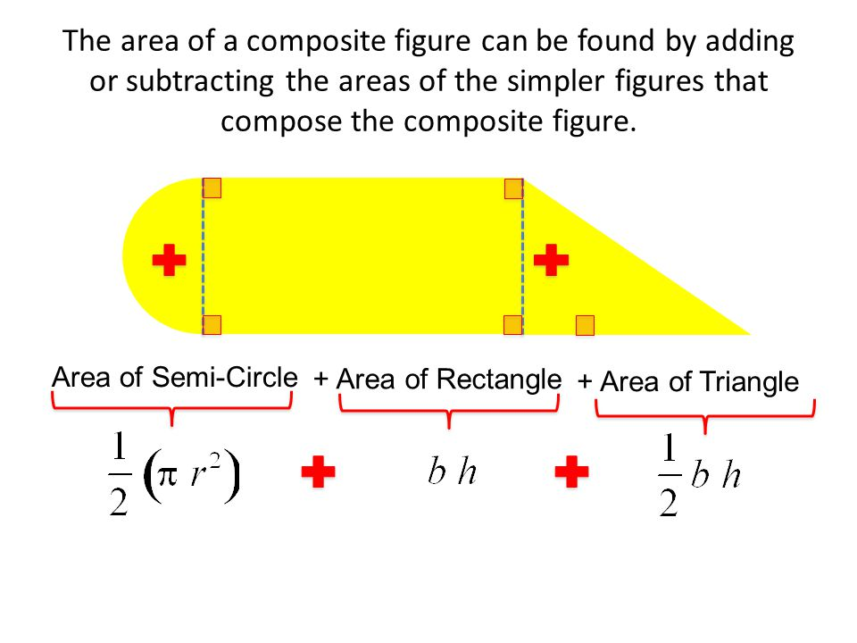 The area of a composite figure can be found by adding or subtracting the areas of the simpler figures that compose the composite figure.
