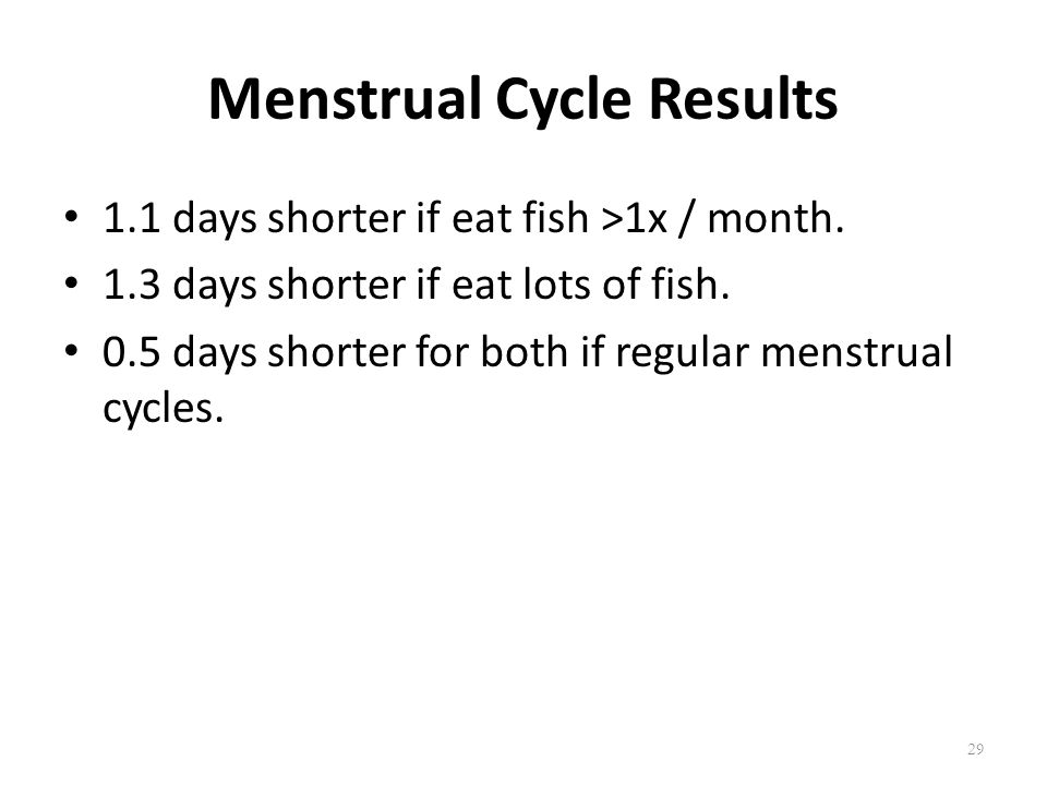 Menstrual Cycle Results