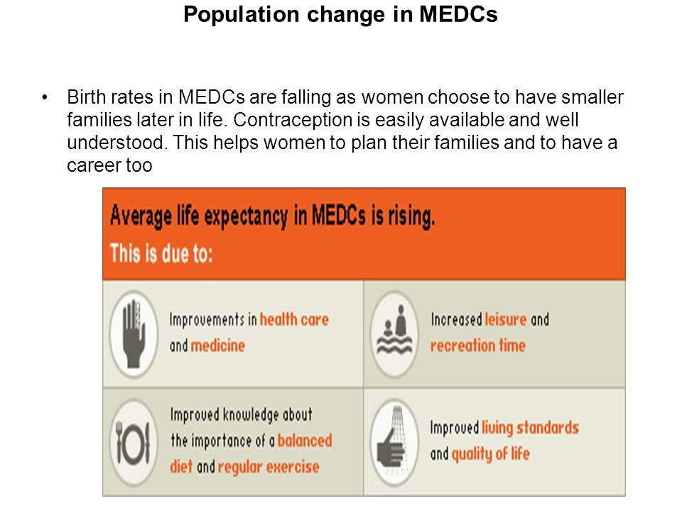Population change in MEDCs