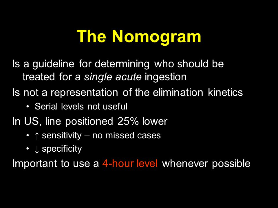 The Nomogram Is a guideline for determining who should be treated for a single acute ingestion. Is not a representation of the elimination kinetics.