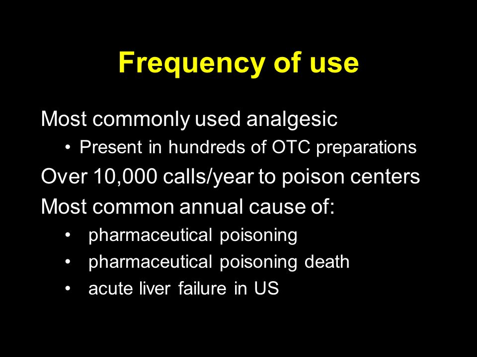 Frequency of use Most commonly used analgesic