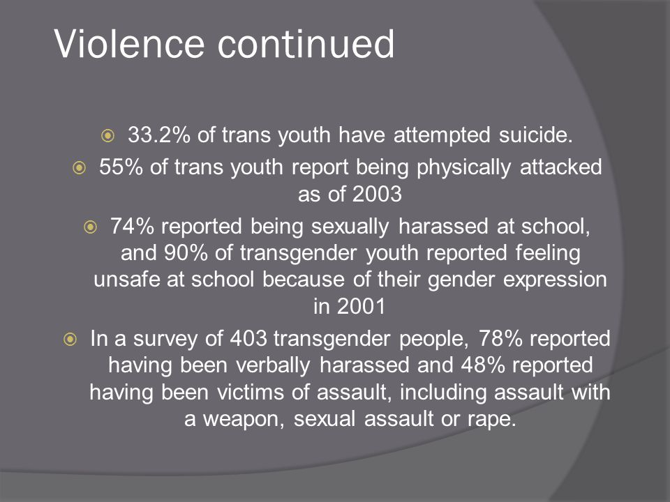 Violence continued 33.2% of trans youth have attempted suicide.