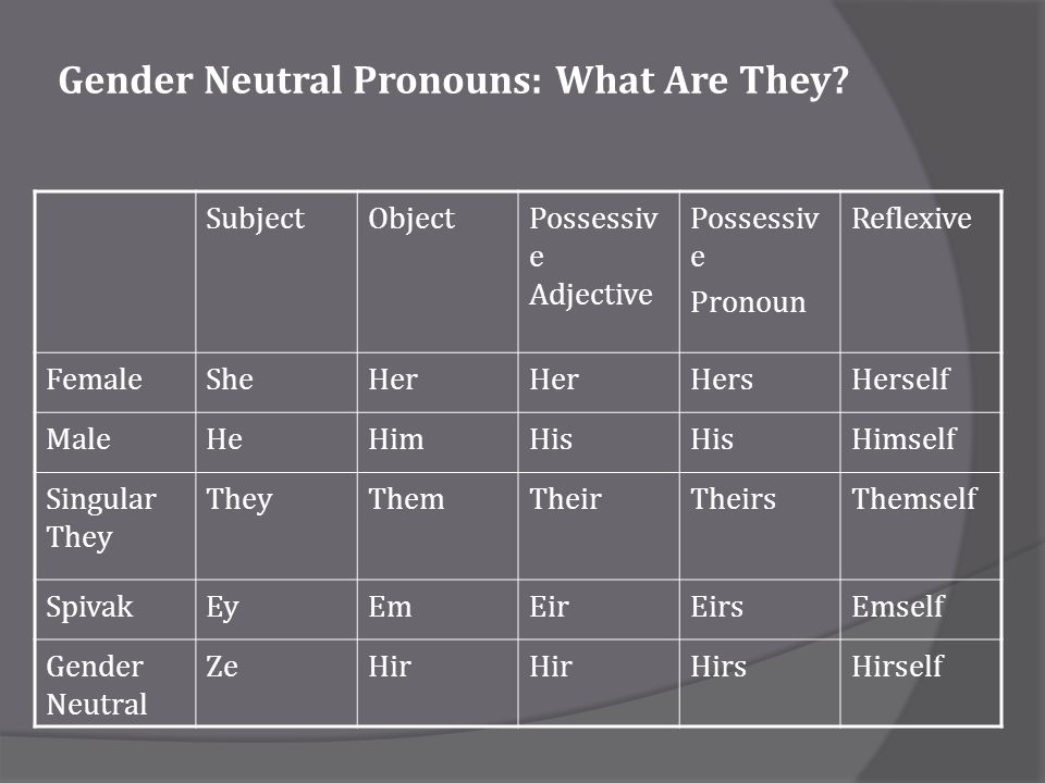 Gender Neutral Pronouns: What Are They