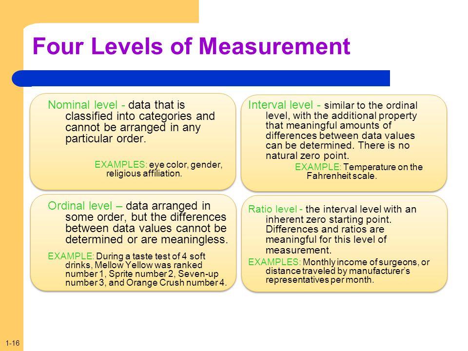 Four Levels of Measurement
