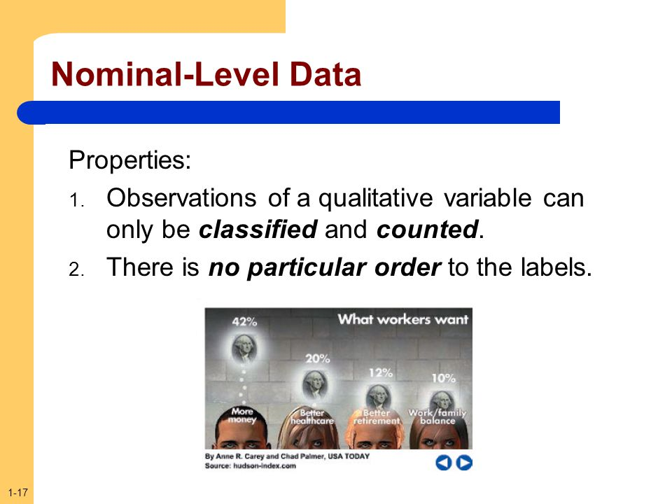 Nominal-Level Data Properties:
