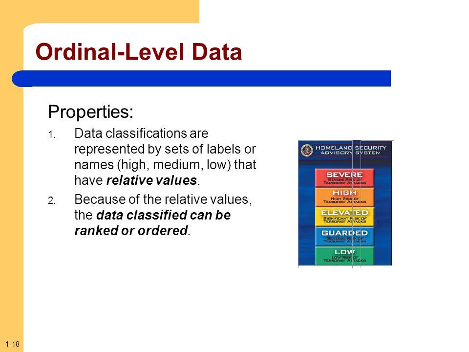 Ordinal-Level Data Properties:
