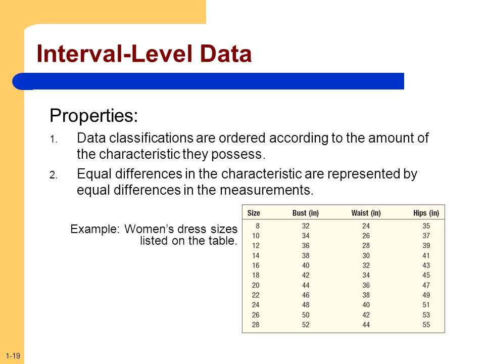 Interval-Level Data Properties: