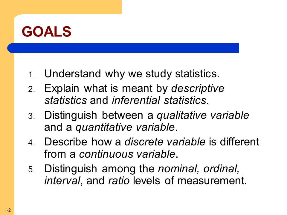 GOALS Understand why we study statistics.