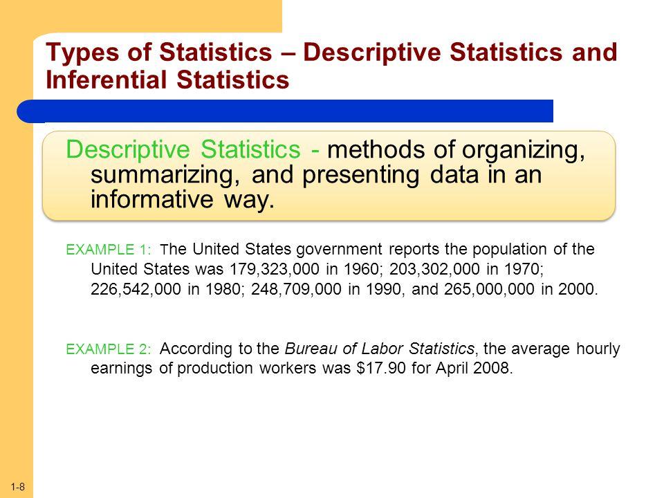 Types of Statistics – Descriptive Statistics and Inferential Statistics