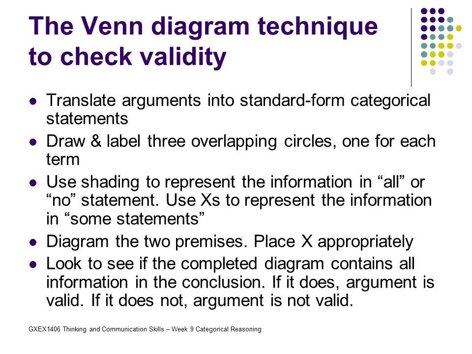 The Venn diagram technique to check validity