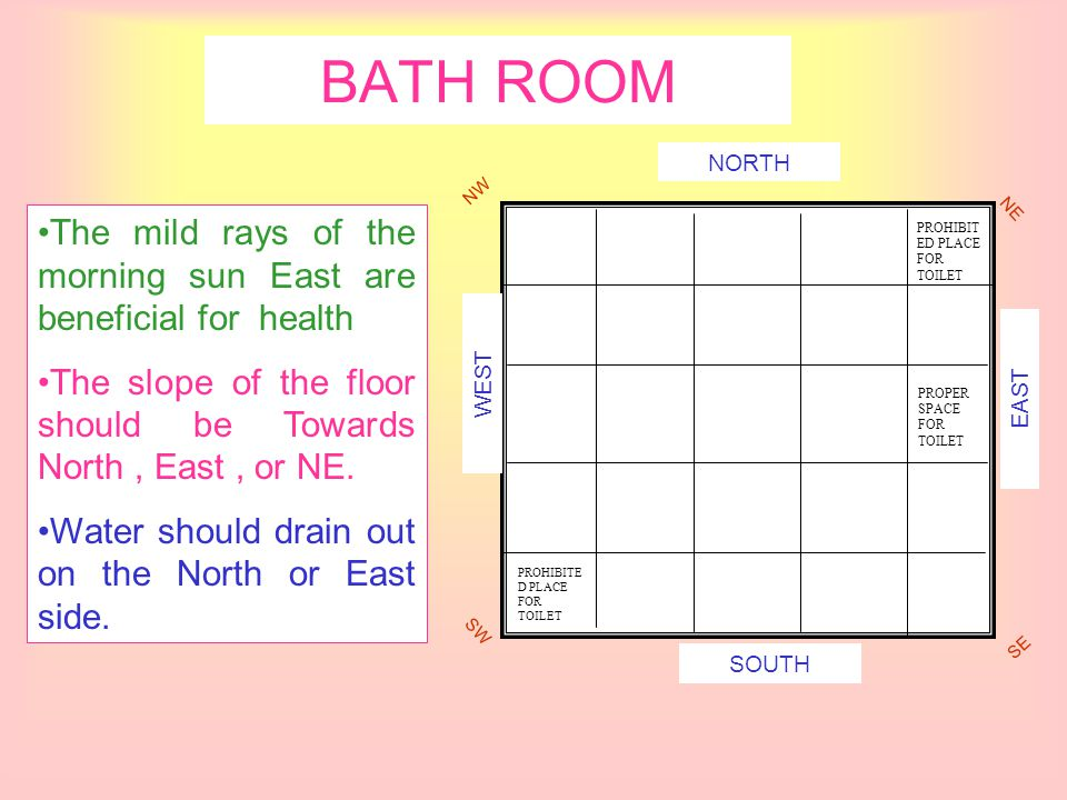 Vastu ppt download for Bathroom in southwest corner vastu