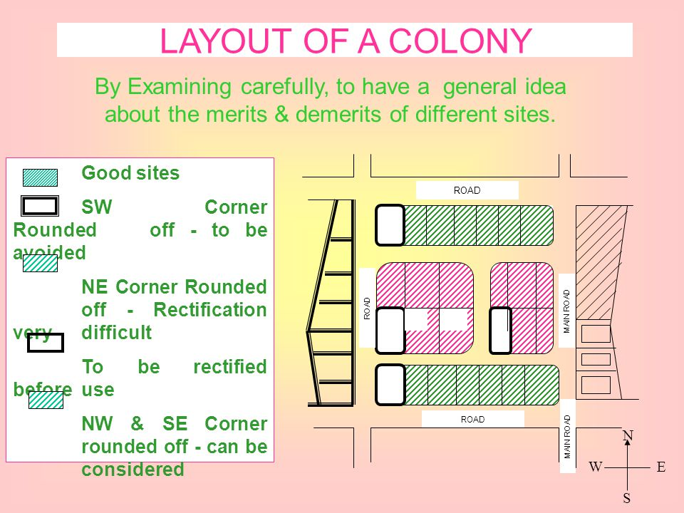 LAYOUT OF A COLONY By Examining carefully, to have a general idea about the merits & demerits of different sites.