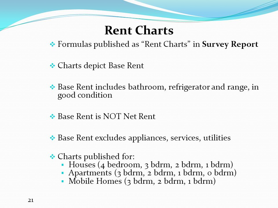 Rent Charts Formulas published as Rent Charts in Survey Report
