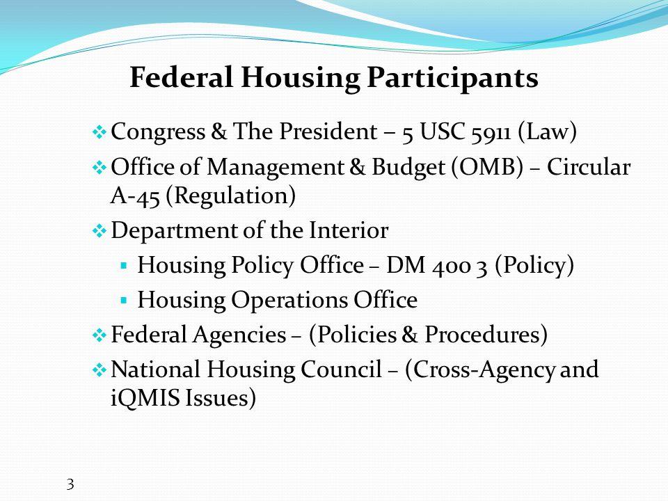 Federal Housing Participants