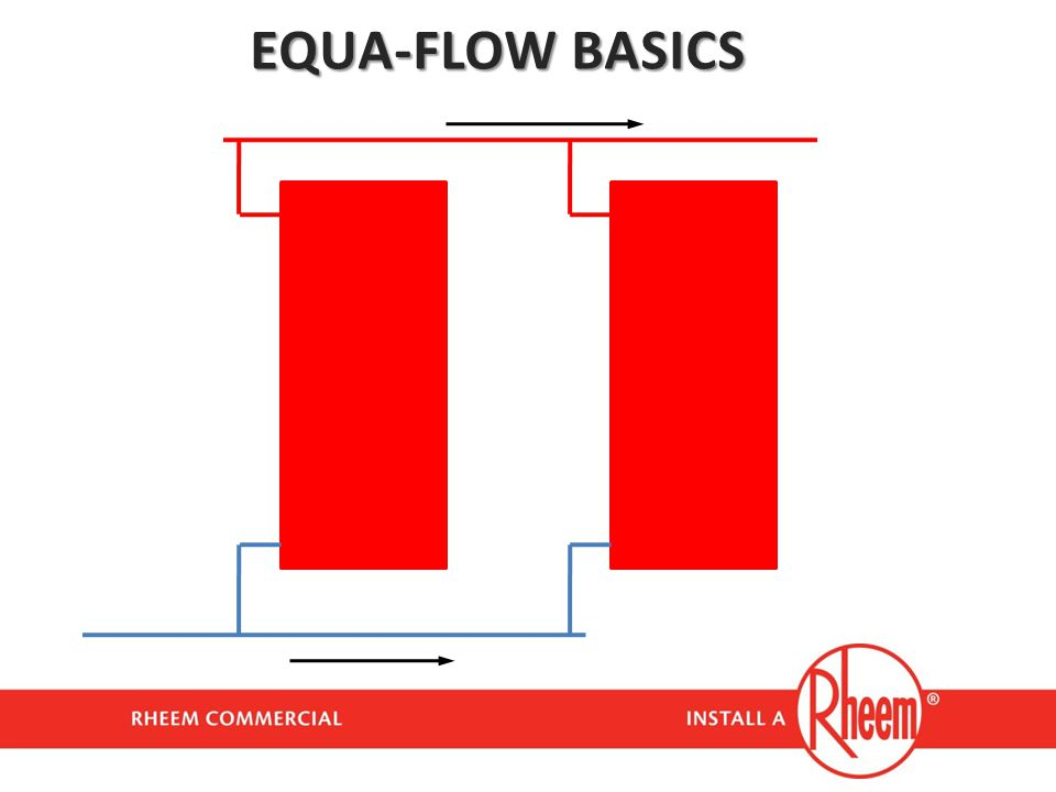 EQUA-FLOW BASICS Equa-Flow Basics