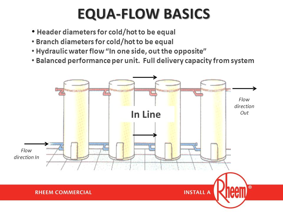 EQUA-FLOW BASICS In Line Header diameters for cold/hot to be equal