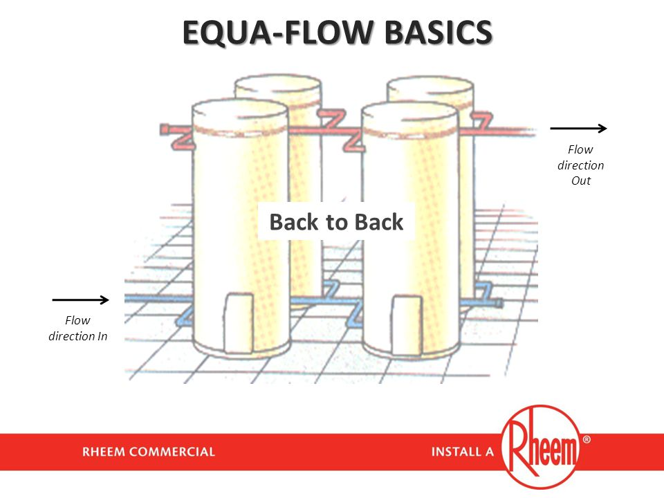 EQUA-FLOW BASICS Flow direction Out Back to Back Flow direction In