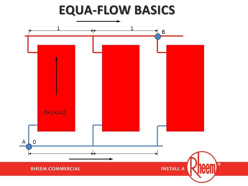 EQUA-FLOW BASICS 1 B 0+1+1=2 A
