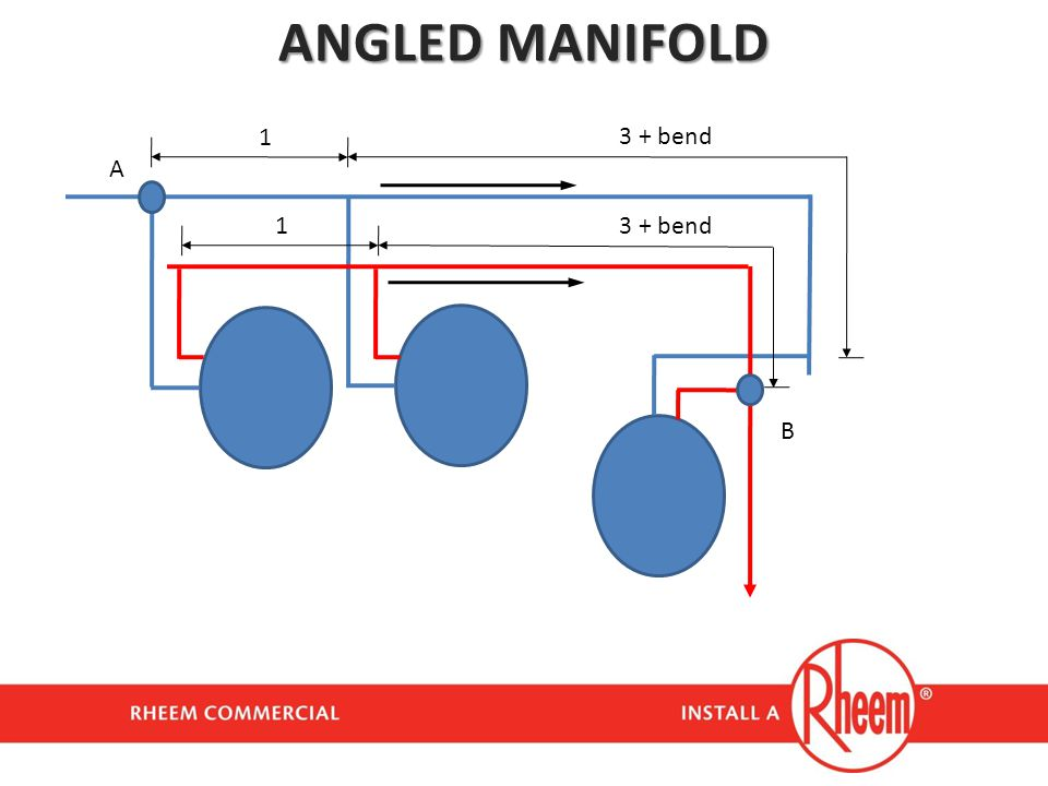 ANGLED MANIFOLD 1 3 + bend A B The same is true for angled manifolds.