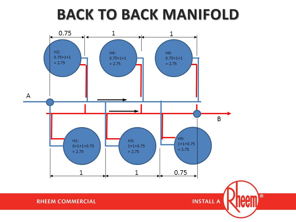 BACK TO BACK MANIFOLD 0.75 1 1 A B 1 1 0.75