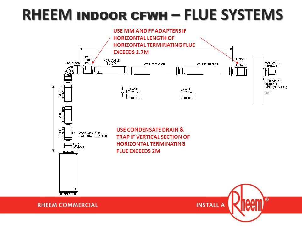 RHEEM INDOOR CFWH – FLUE SYSTEMS