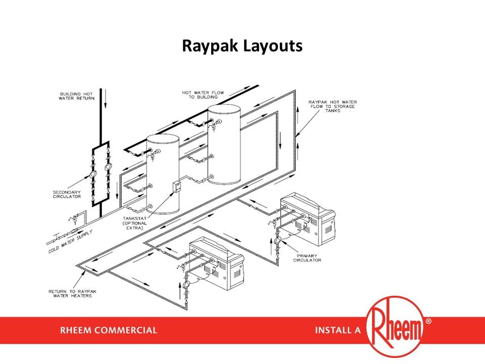 Raypak Layouts