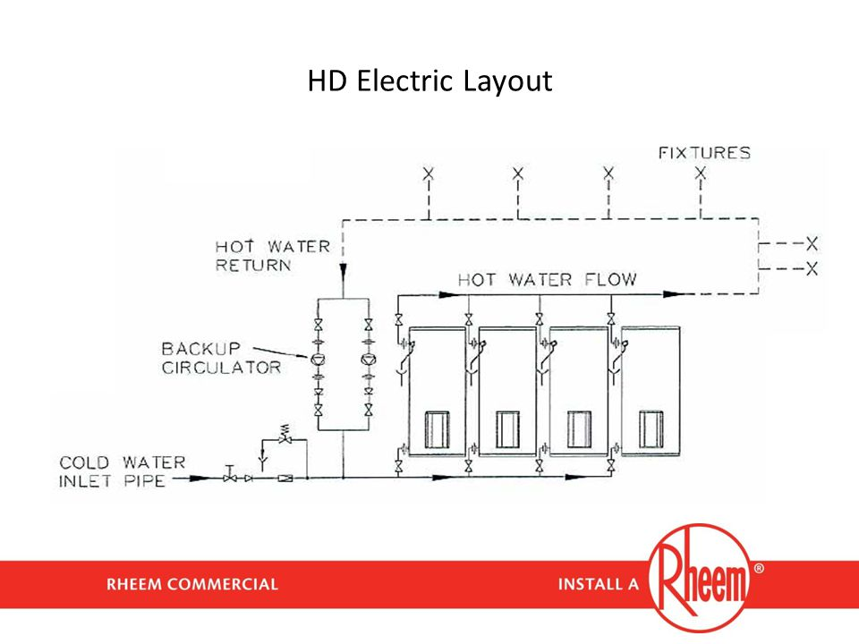 HD Electric Layout