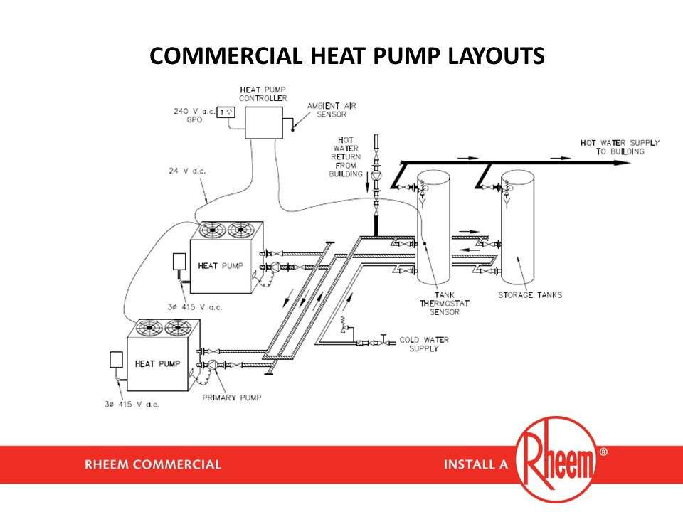 COMMERCIAL HEAT PUMP LAYOUTS