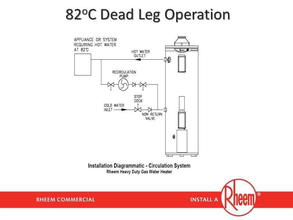 82oC Dead Leg Operation
