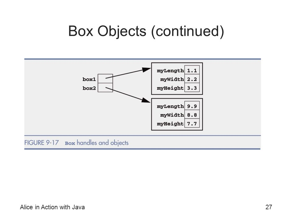 Box Objects (continued)
