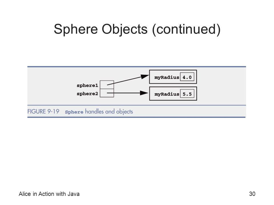 Sphere Objects (continued)