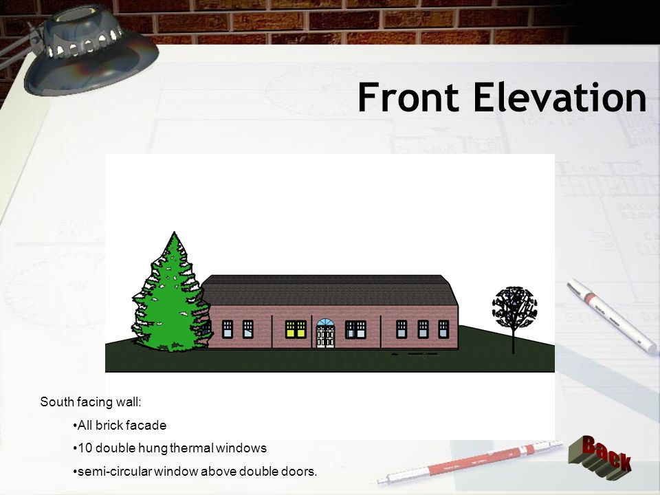 Front Elevation Back South facing wall: All brick facade