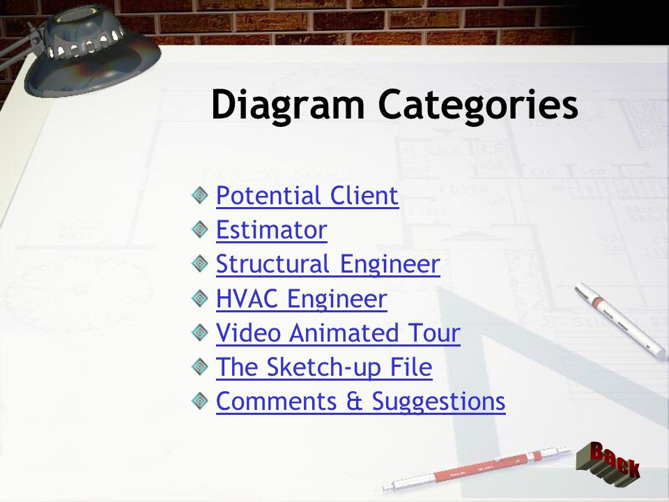 Diagram Categories Back Potential Client Estimator Structural Engineer