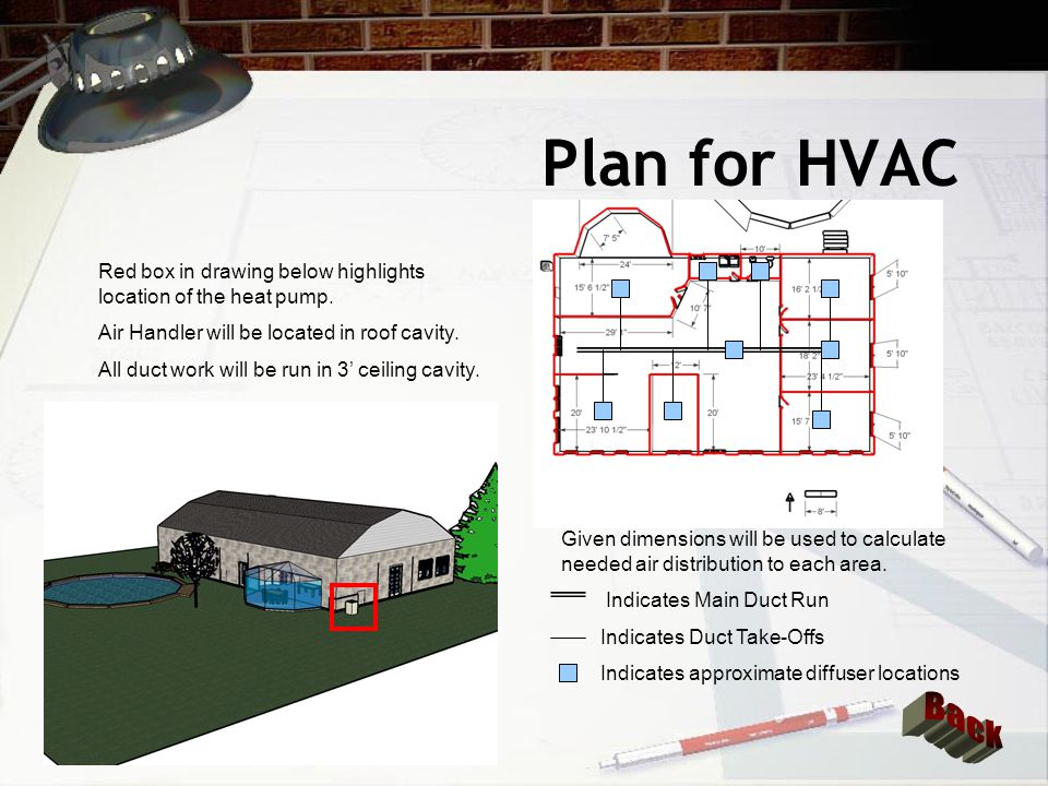 Plan for HVAC Red box in drawing below highlights location of the heat pump. Air Handler will be located in roof cavity.