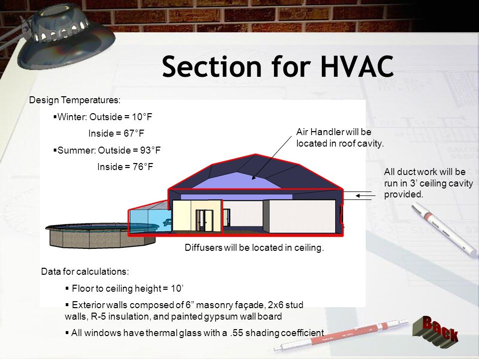 Section for HVAC Back Design Temperatures: Winter: Outside = 10°F