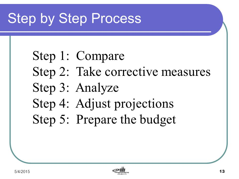 Step by Step Process Step 1: Compare Step 2: Take corrective measures