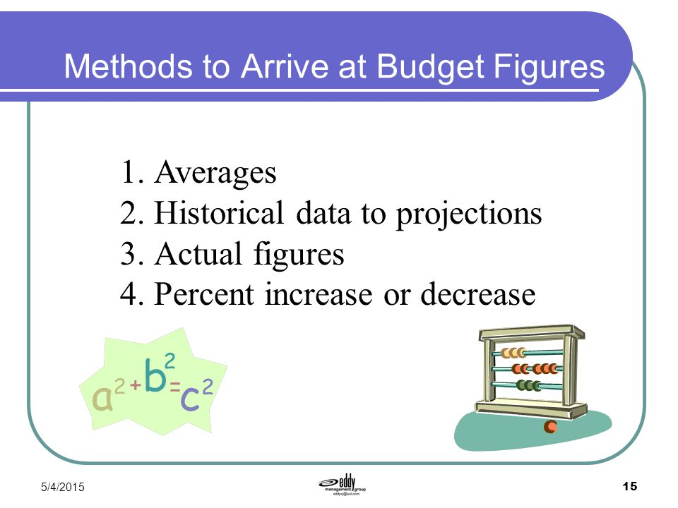 Methods to Arrive at Budget Figures