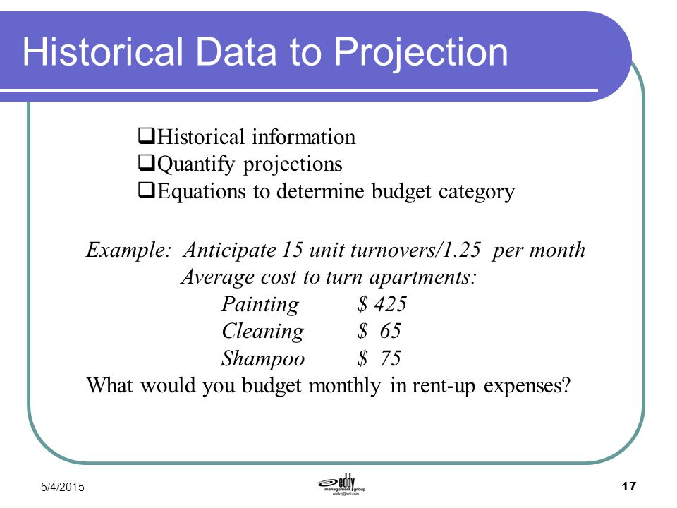 Historical Data to Projection