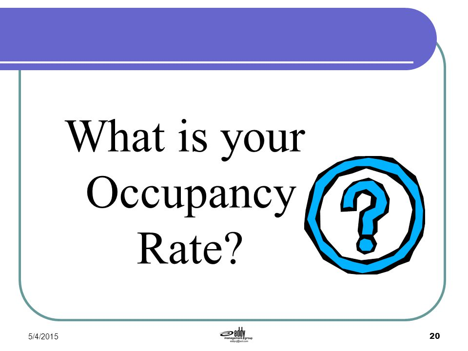 What is your Occupancy Rate 4/14/2017