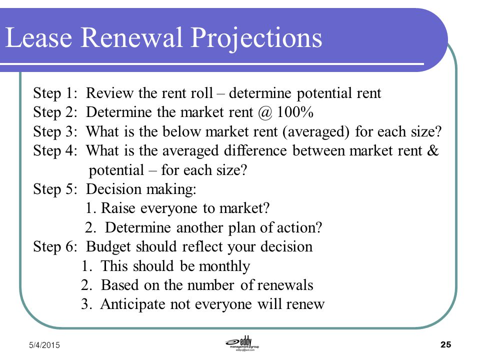 Lease Renewal Projections